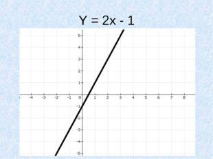 Y = 2x - 1