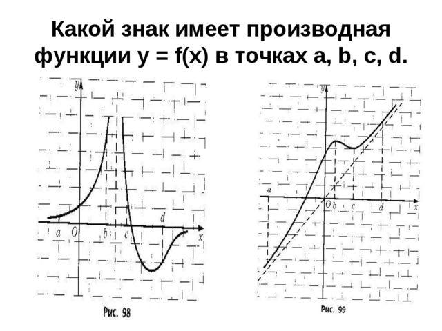 Какой знак имеет производная функции y = f(x) в точках a, b, c, d.