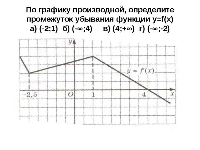 По графику производной, определите промежуток убывания функции y=f(x) а) (-2;...