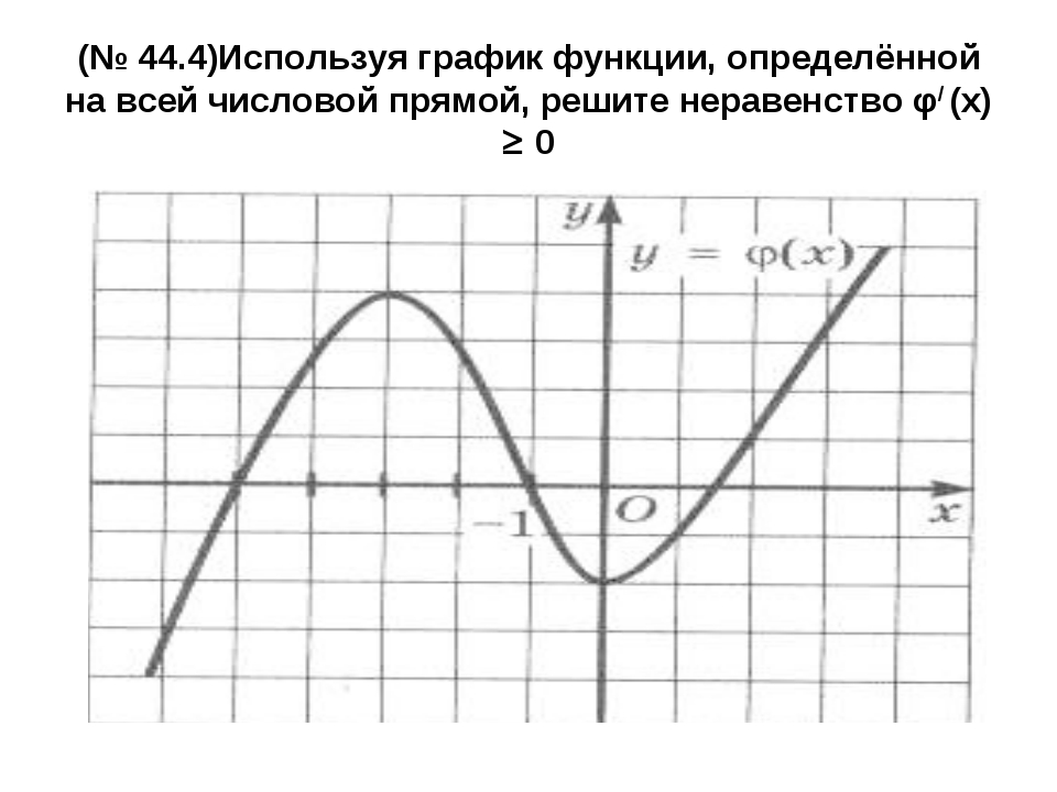(№ 44.4)Используя график функции, определённой на всей числовой прямой, решит...
