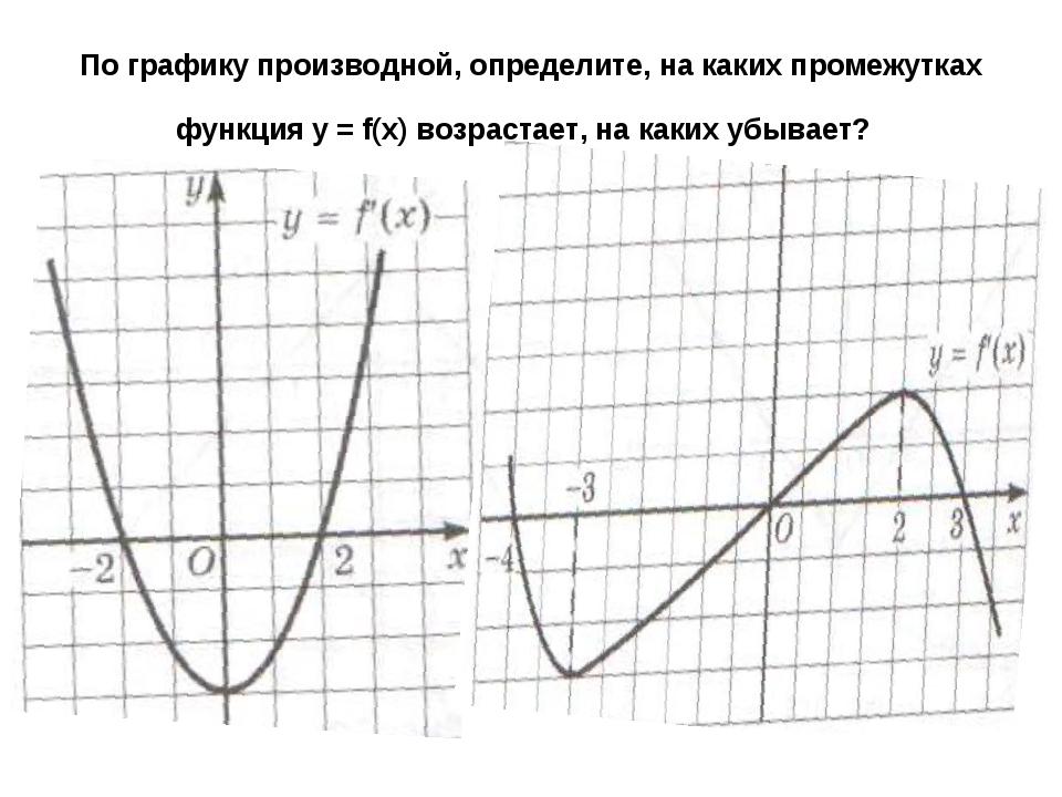 По графику производной, определите, на каких промежутках функция y = f(x) воз...