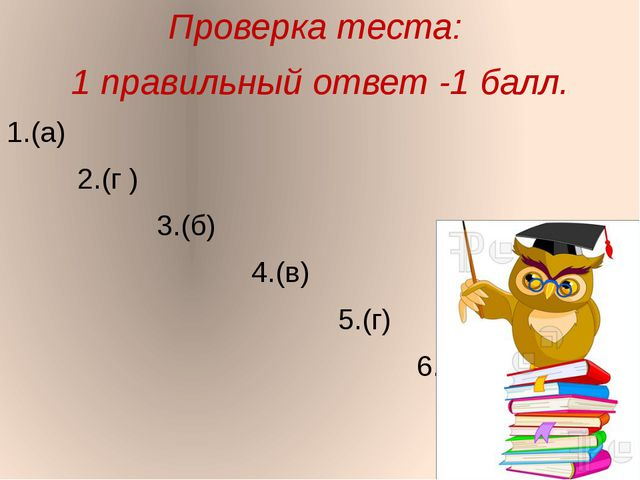 Проверка теста: 1 правильный ответ -1 балл. 1.(а) 2.(г ) 3.(б) 4.(в) 5.(г) 6....
