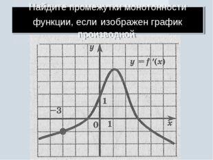 Найдите промежутки монотонности функции, если изображен график производной