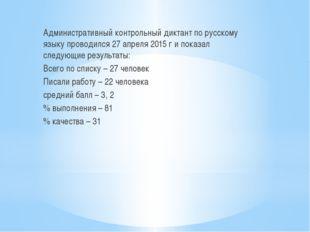 Административный контрольный диктант по русскому языку проводился 27 апреля 2