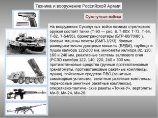 Техника и вооружение Российской Армии Сухопутные войска На вооружении Сухопут