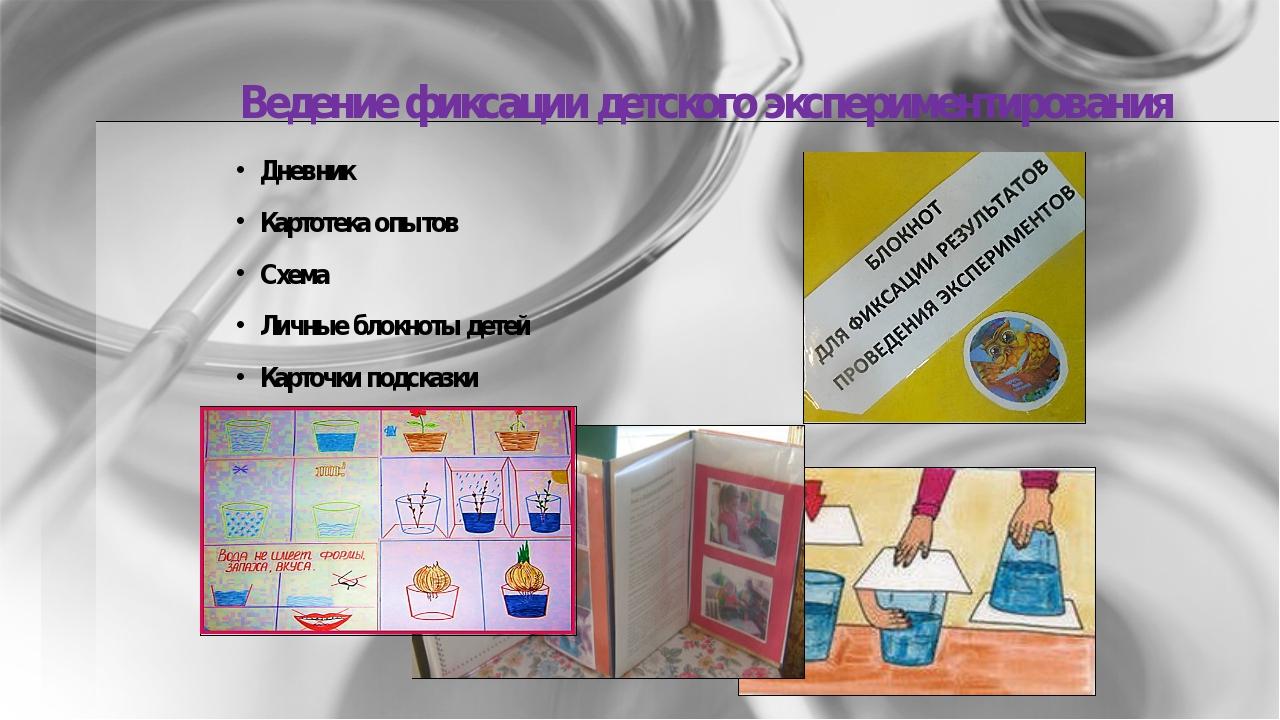 Ведение фиксации детского экспериментирования Дневник Картотека опытов Схема...