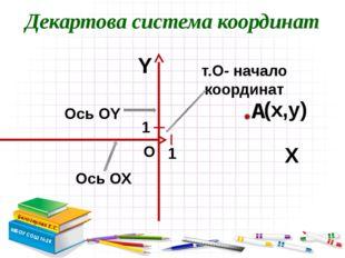 Декартова система координат Белозерова Е.С. МБОУ СОШ №28 Х Y т.О- начало коо