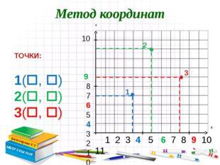 10 9 8 7 6 5 4 3 2 1 0 1 2 3 4 5 6 7 8 9 10 11 Метод координат Белозерова Е.С