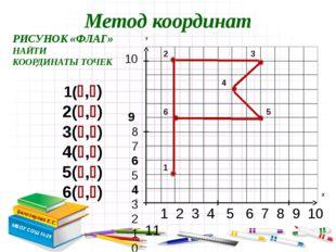 1 2 3 4 5 6 7 8 9 10 11 10 9 8 7 6 5 4 3 2 1 0 Метод координат Белозерова Е.