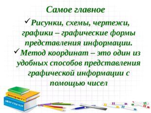 Самое главное Белозерова Е.С. МБОУ СОШ №28 Рисунки, схемы, чертежи, графики –