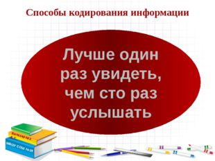 Способы кодирования информации Белозерова Е.С. МБОУ СОШ №28 Лучше один раз у