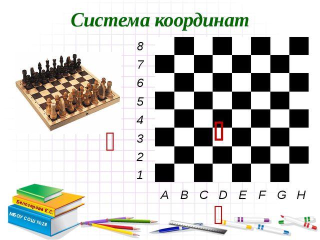 Система координат Белозерова Е.С. МБОУ СОШ №28    A B C D E F G H 8 7 6 5...