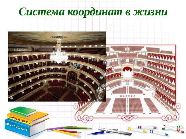 Система координат в жизни Белозерова Е.С. МБОУ СОШ №28