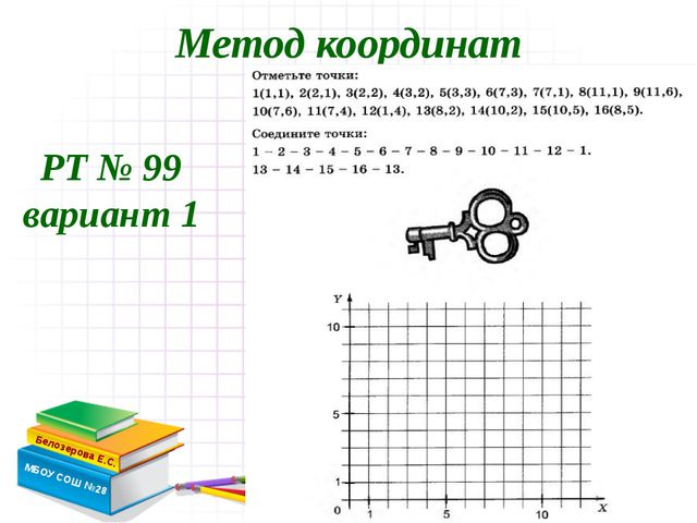 Метод координат Белозерова Е.С. МБОУ СОШ №28 РТ № 99 вариант 1