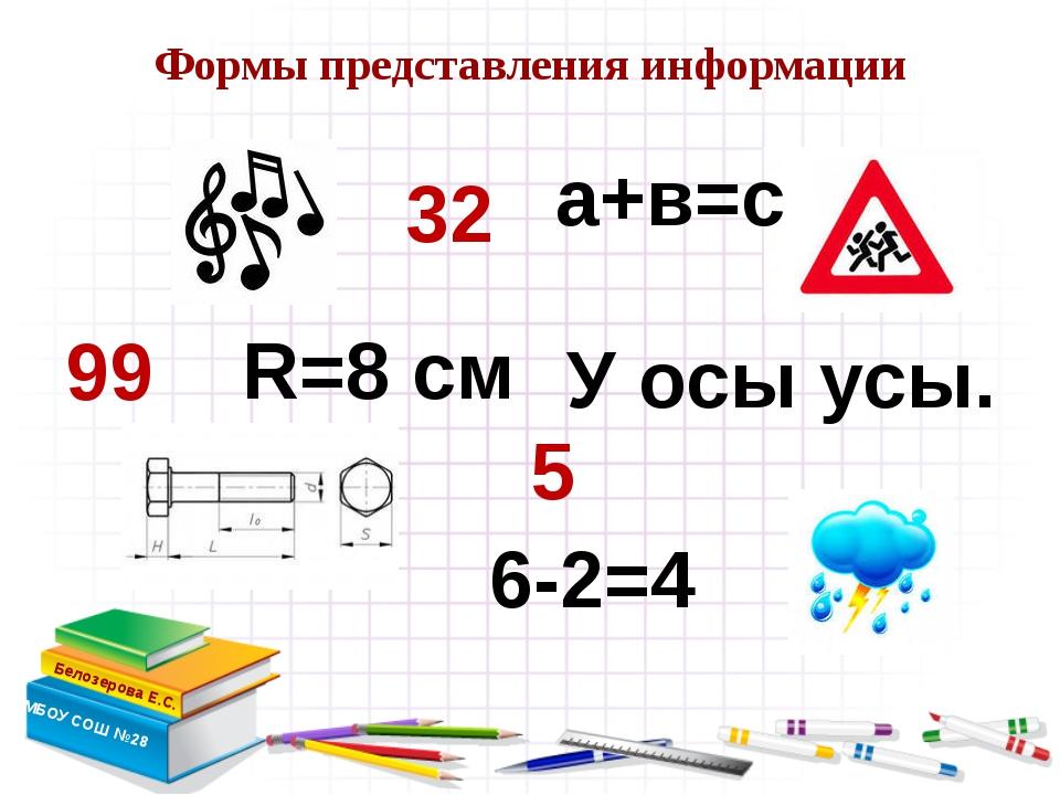 Формы представления информации Белозерова Е.С. МБОУ СОШ №28 а+в=с 6-2=4 У ос...