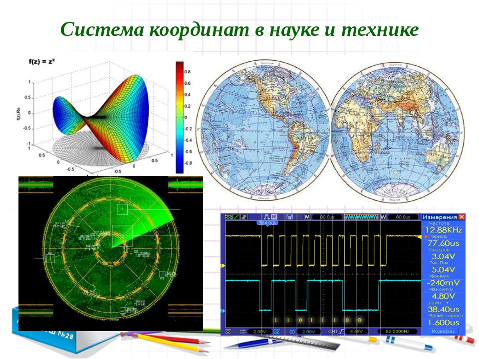 Система координат в науке и технике Белозерова Е.С. МБОУ СОШ №28