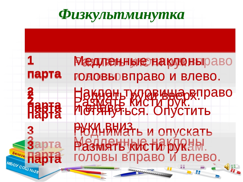 Белозерова Е.С. Физкультминутка МБОУ СОШ №28 № парты Упражнения 1 парта Накло...