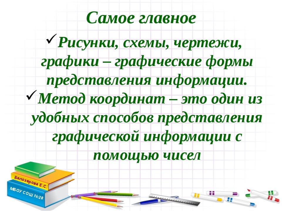 Самое главное Белозерова Е.С. МБОУ СОШ №28 Рисунки, схемы, чертежи, графики –...