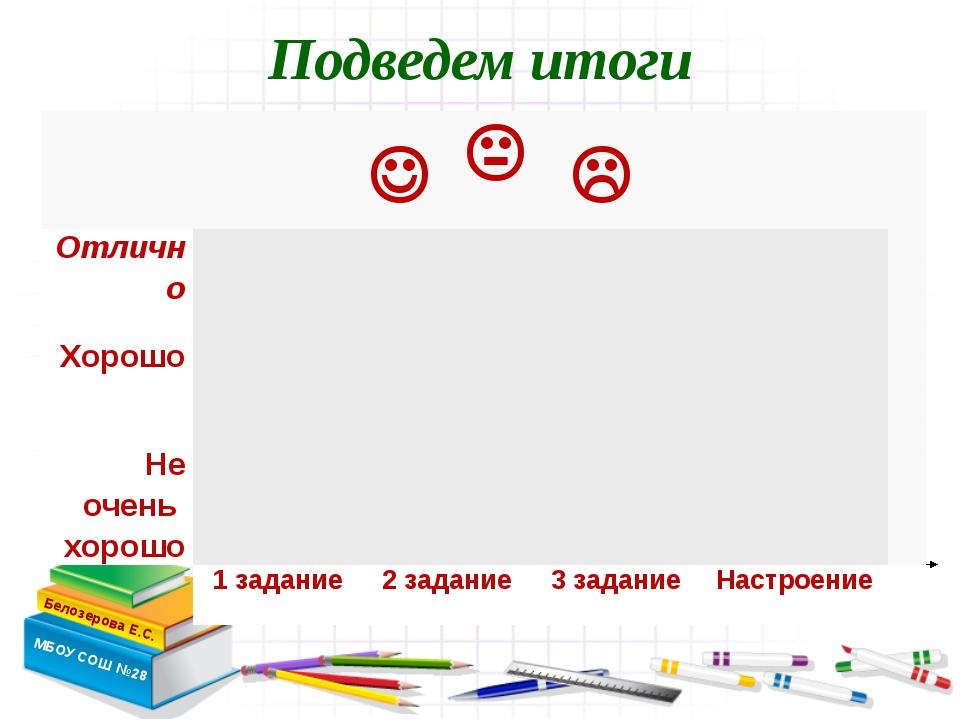 Подведем итоги Белозерова Е.С. МБОУ СОШ №28    Отлично Хорошо Не очень хо...