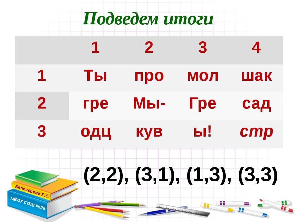 Подведем итоги Белозерова Е.С. МБОУ СОШ №28 (2,2), (3,1), (1,3), (3,3) 1 2 3...