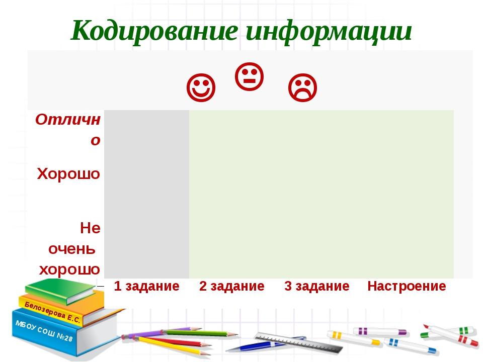 Кодирование информации Белозерова Е.С. МБОУ СОШ №28    Отлично Хорошо Не...