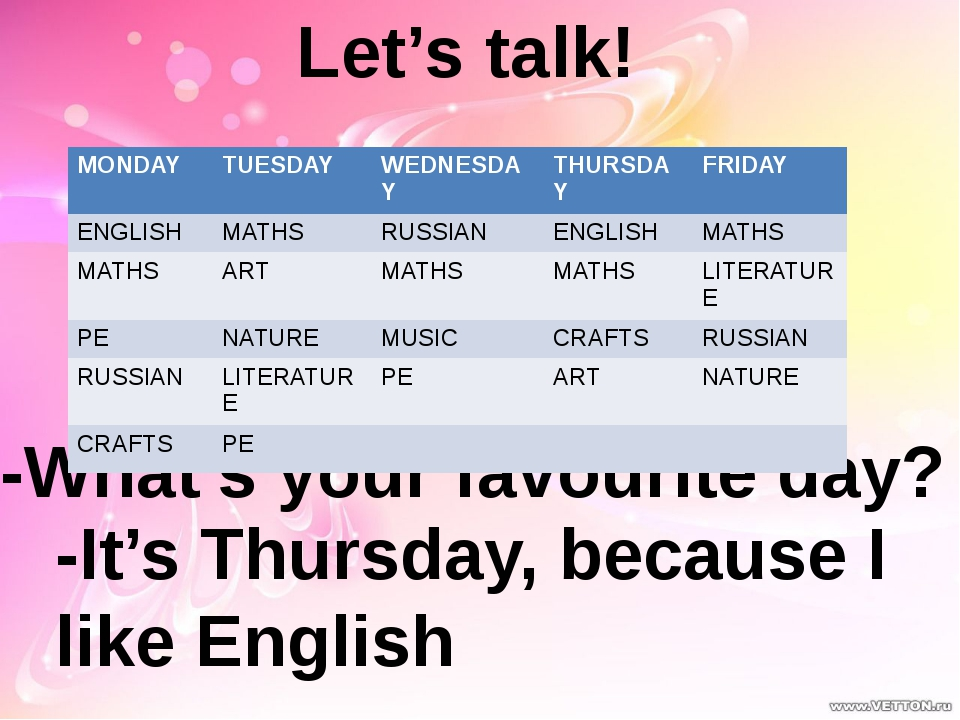Let's talk! -What's your favourite day? -It's Thursday, because I like Englis...