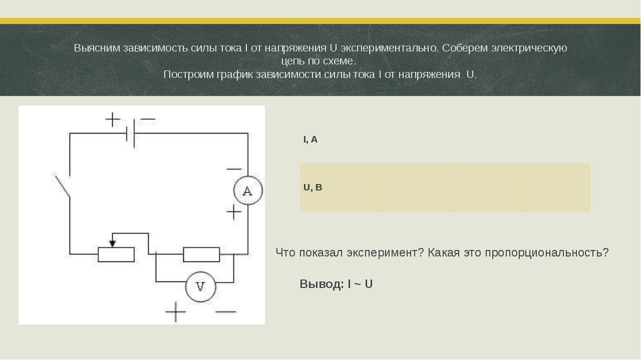 Выясним зависимость силы тока I от напряжения U экспериментально. Соберем эле...