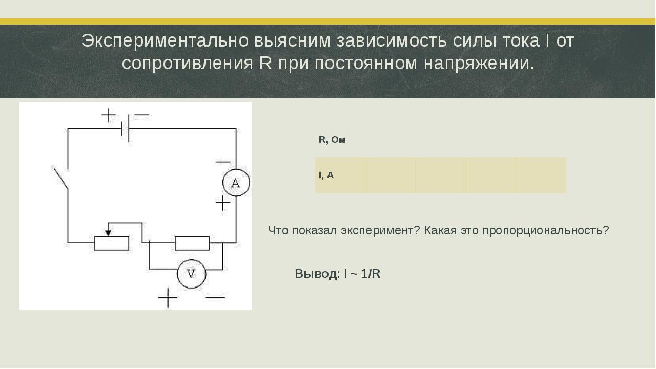 Экспериментально выясним зависимость силы тока I от сопротивления R при посто...