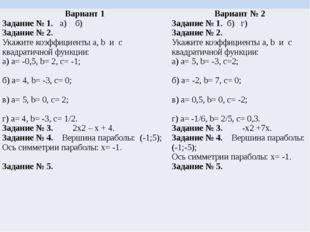 Вариант 1 Вариант № 2 Задание №1.а) б) Задание №1.б)г) Задание № 2. Укажите к