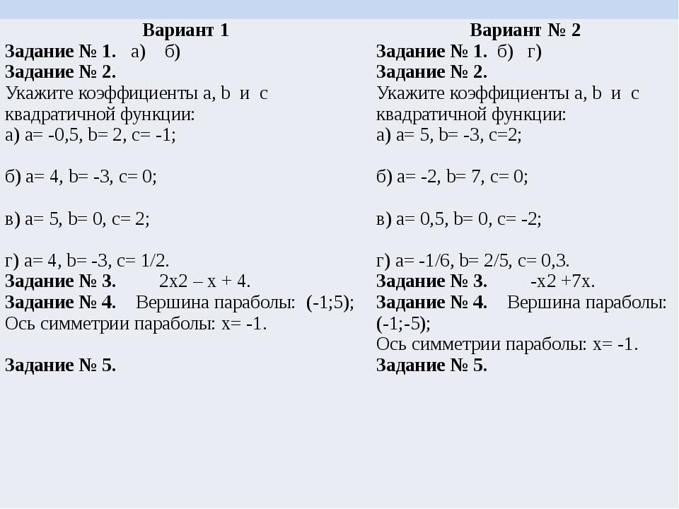 Вариант 1 Вариант № 2 Задание №1.а) б) Задание №1.б)г) Задание № 2. Укажите к...