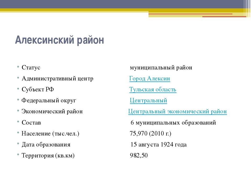 Алексинский район  Статус муниципальный район Административный центр Город А...