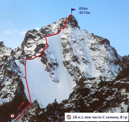 http://alpinist.kz/wp-content/uploads/2015/06/735-422x400.jpg