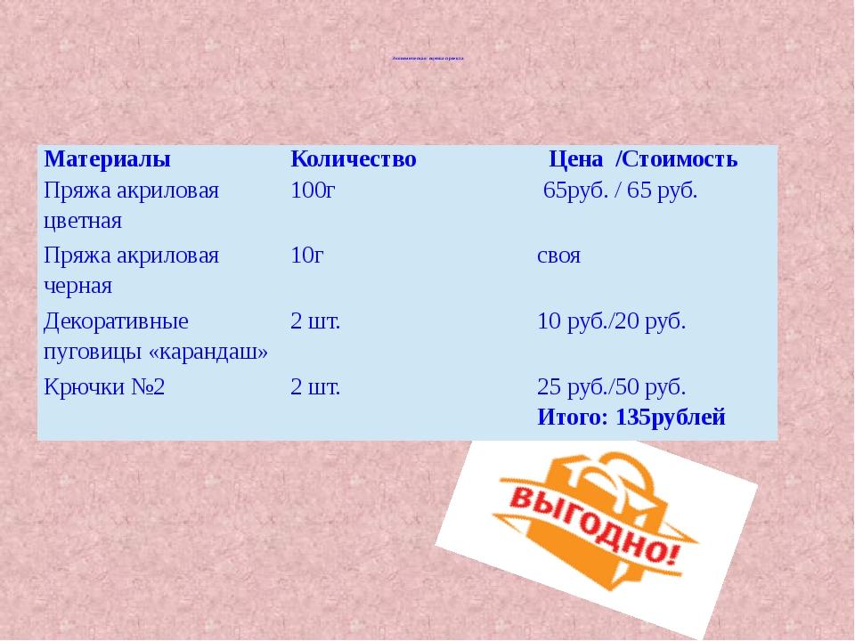 Экономическая оценка проекта  Материалы Количество Цена /Стоимость Пряжа ак...