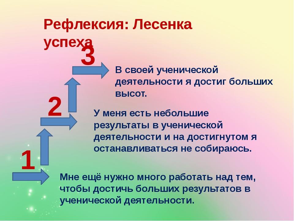 Рефлексия: Лесенка успеха 1 2 3 В своей ученической деятельности я достиг бол...