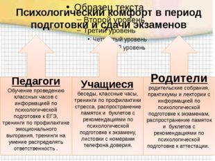 Психологический комфорт в период подготовки и сдачи экзаменов Педагоги Обучен