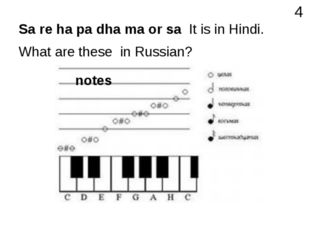 Sa re ha pa dha ma or sa It is in Hindi. What are these in Russian? 4 notes