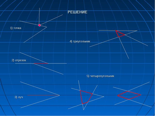 1) точка 3) луч 4) треугольник 5) четырехугольник 2) отрезок РЕШЕНИЕ