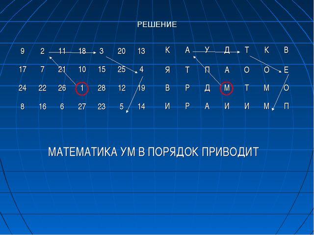 МАТЕМАТИКА УМ В ПОРЯДОК ПРИВОДИТ РЕШЕНИЕ 92111832013 177211015254...