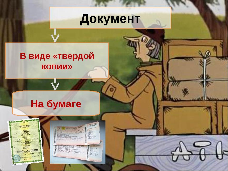 Документ В виде «твердой копии» На бумаге
