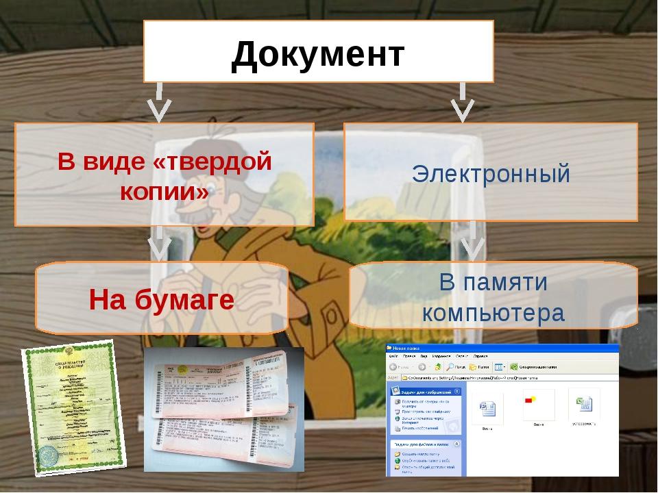 Документ В виде «твердой копии» На бумаге Электронный В памяти компьютера
