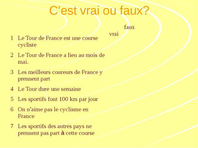 С'est vrai ou faux? vrai faux 1 Le Tour de France est une course cycliste 2...