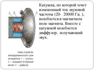 Катушка, по которой течет измененный ток звуковой частоты (20- 20000 Гц. ), к