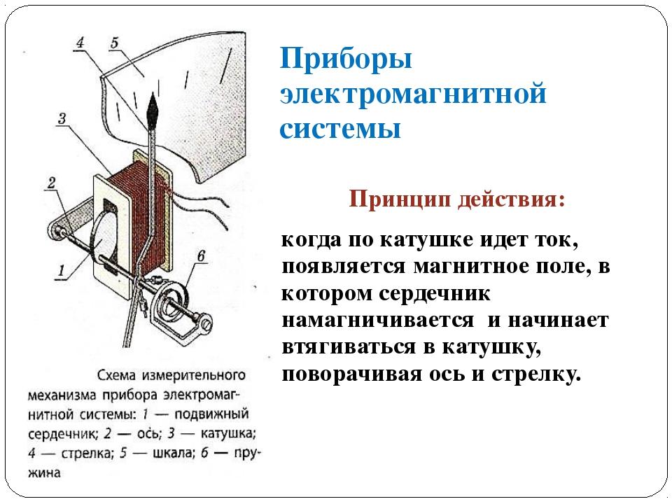 Приборы электромагнитной системы Принцип действия: когда по катушке идет ток,...