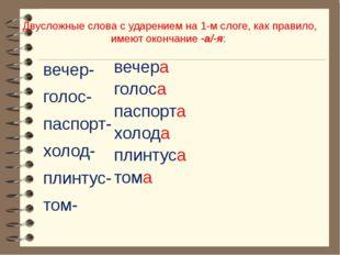 Двусложные слова с ударением на 1-м слоге, как правило, имеют окончание -а/-я