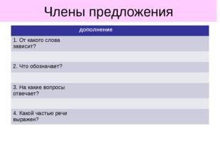 Члены предложения дополнение 1. От какого слова зависит?  2. Что обо