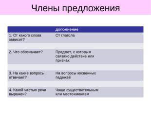 Члены предложения дополнение 1. От какого слова зависит?От глагола