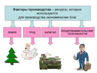 Факторы производства – ресурсы, которые используются для производства экономи