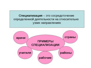 Специализация – это сосредоточение определенной деятельности на относительно