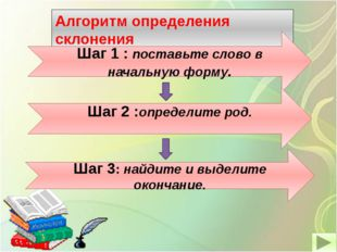 Алгоритм определения склонения Шаг 1 : поставьте слово в начальную форму. Шаг