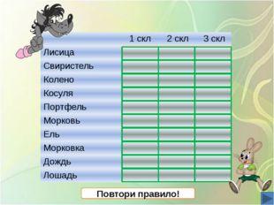 Повтори правило! 1скл 2скл 3скл Лисица + Свиристель + Колено + Косуля + Порт